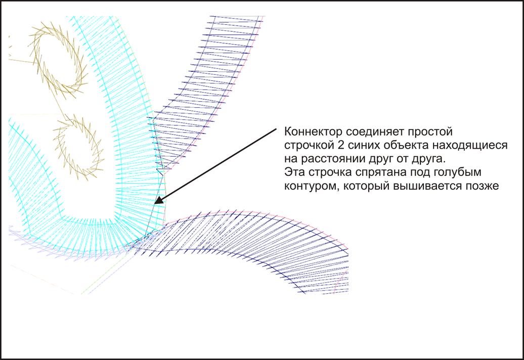 Коннекторы между разными объектами в машинной вышивке
