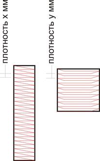 плотность вышивки