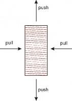 схема деформации вышивки