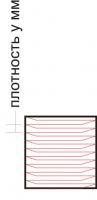 плотность заливки