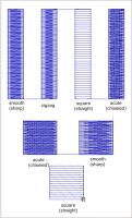 формы краеф объектов, заданные в программном обеспечении