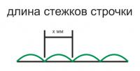 длина строчки