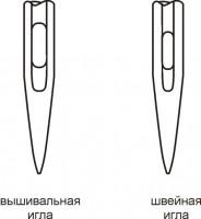 разница ушка иглы вышивальной и швейной