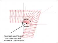 контур без применения укорочения стежков по внутренней стороне