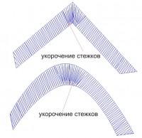 пример укорочения стежков контура по внутренней стороне машинная вышивка
