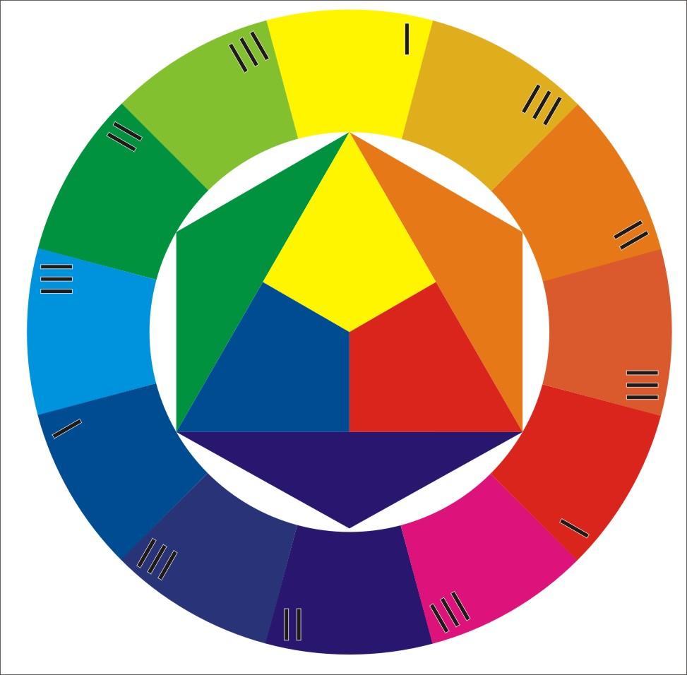 цветовое колесо общий вид