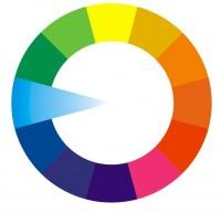 цветовое колесо 01