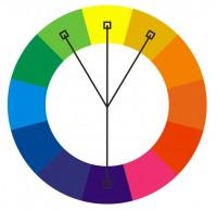 цветовое колесо 06