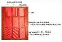 пример вышивки образцов текстур с разной длиной стежка
