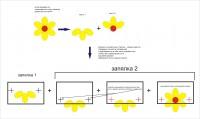 технология стыковки дизайнов машинной вышивки в картинках