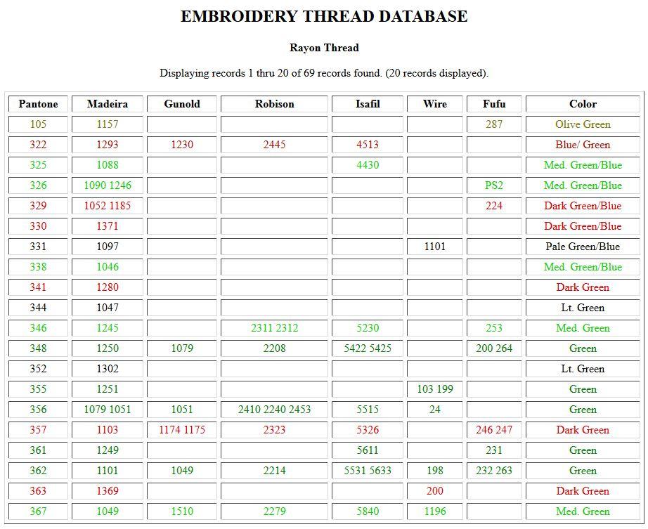 таблица подбора цветов вышивальных ниток