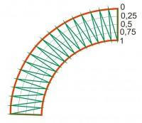 как применять fractional spacing в wilcom 03