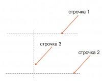 базовые принципы создания fsl 01