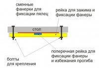 запялочное устройство для промыленной вышивальной машины  07