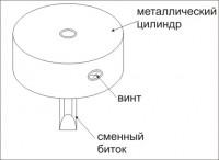 отвертка для игольной пластиный вышивальной машины 05