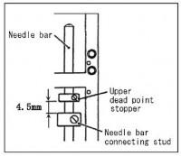 смена сломанной иглы на игловодителе веллес 15