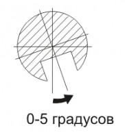 правильное положение иглы в вышивальной машине 01